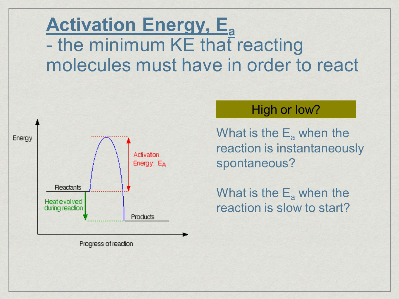 Activation Energy, Ea - the minimum KE that reacting molecules must have in order to react