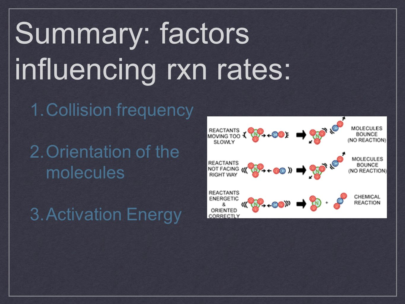 Summary: factors influencing rxn rates: