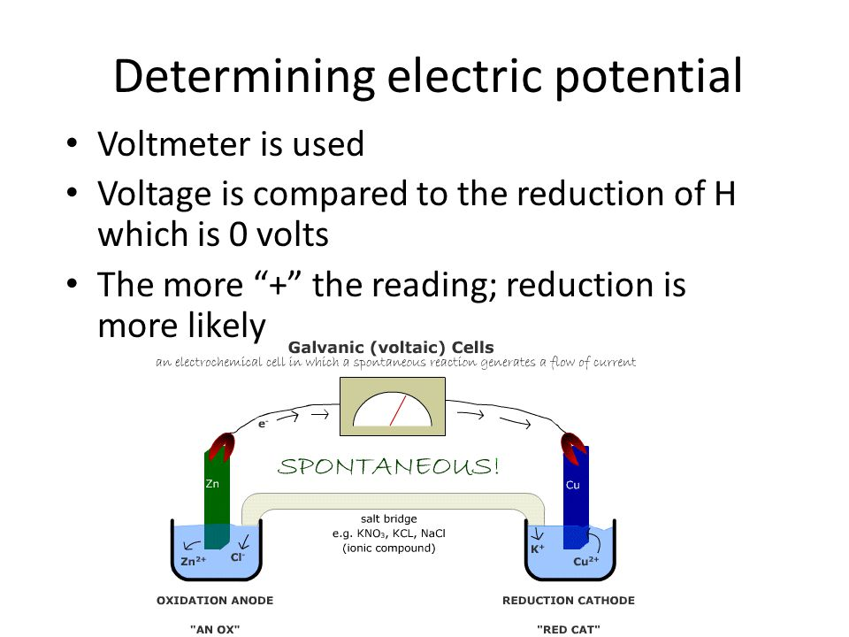 Determining electric potential