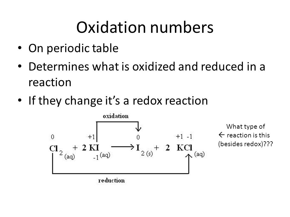 Oxidation numbers On periodic table