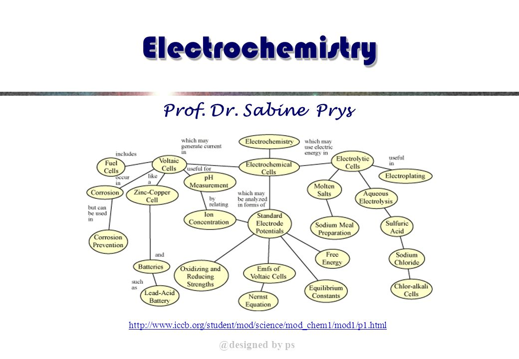 Electrochemistry Prof. Dr. Sabine Prys @designed by ps