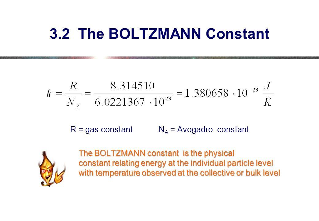 3.2 The BOLTZMANN Constant