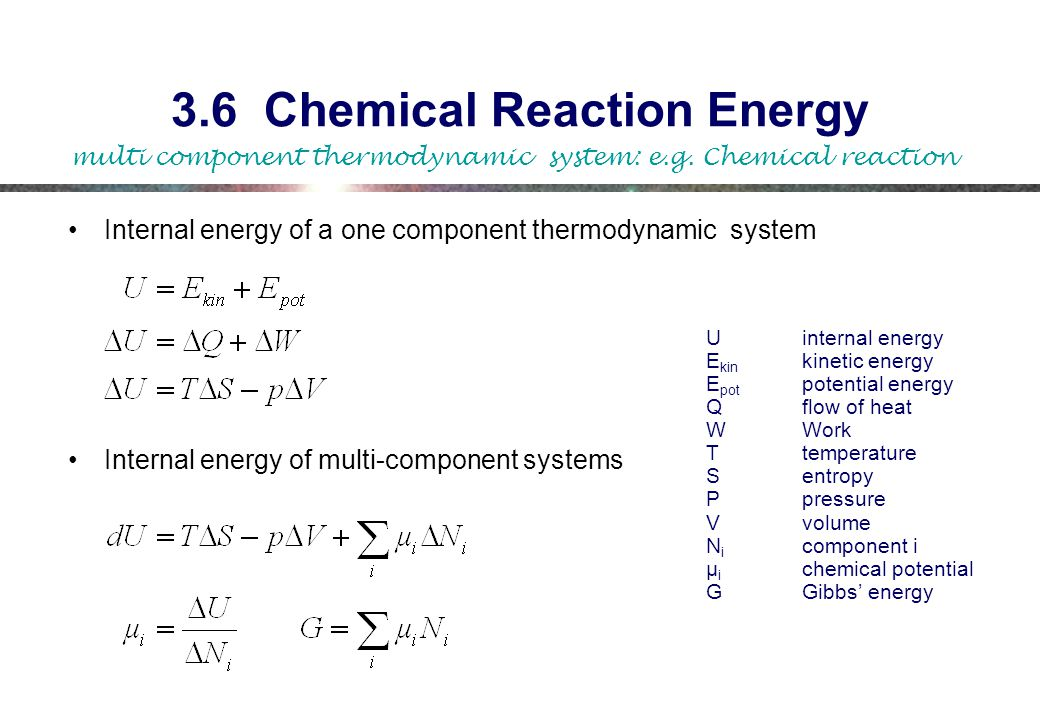 3.6 Chemical Reaction Energy