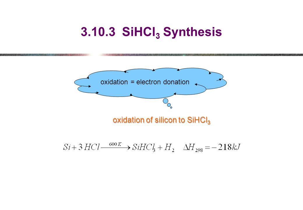 oxidation = electron donation