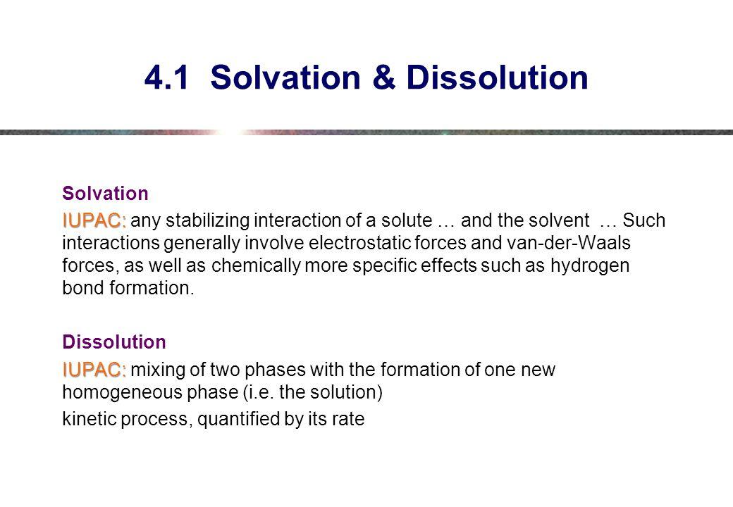 4.1 Solvation & Dissolution