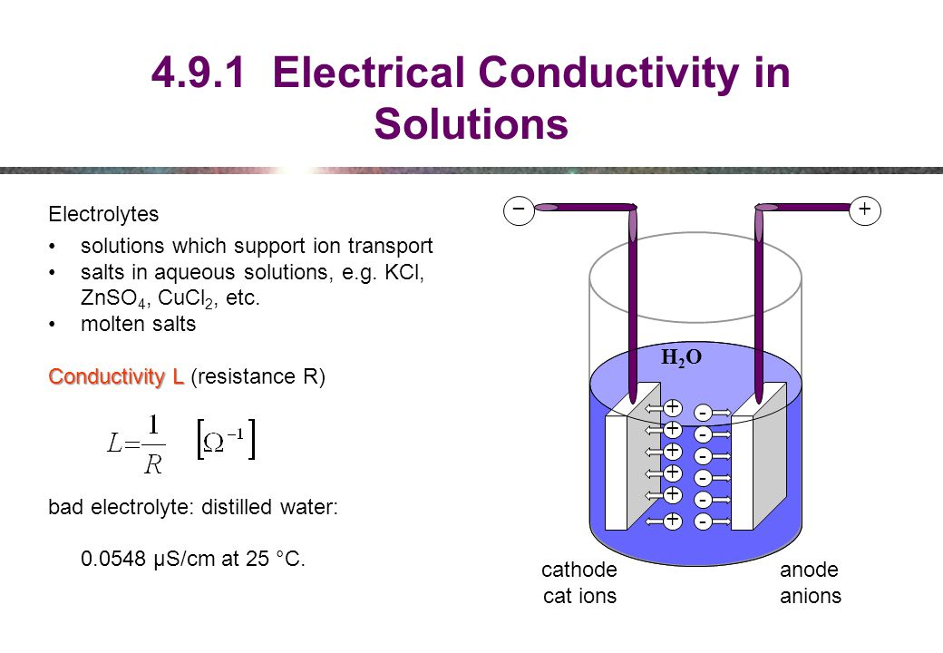 4.9.1 Electrical Conductivity in Solutions