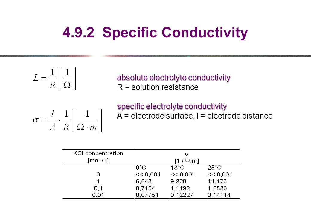 4.9.2 Specific Conductivity