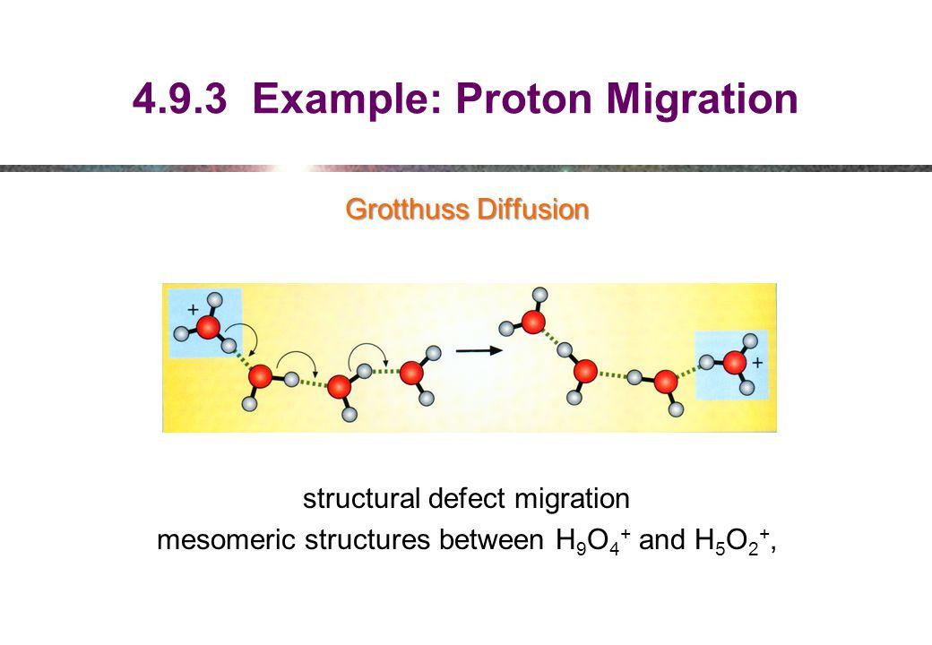 4.9.3 Example: Proton Migration