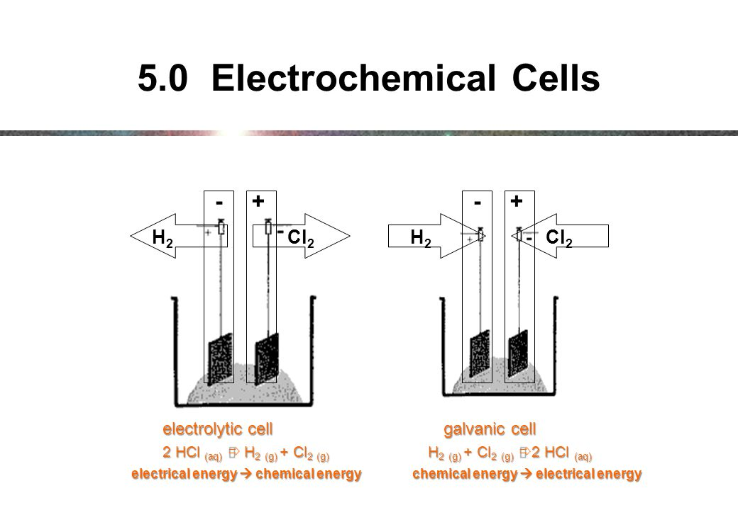 5.0 Electrochemical Cells