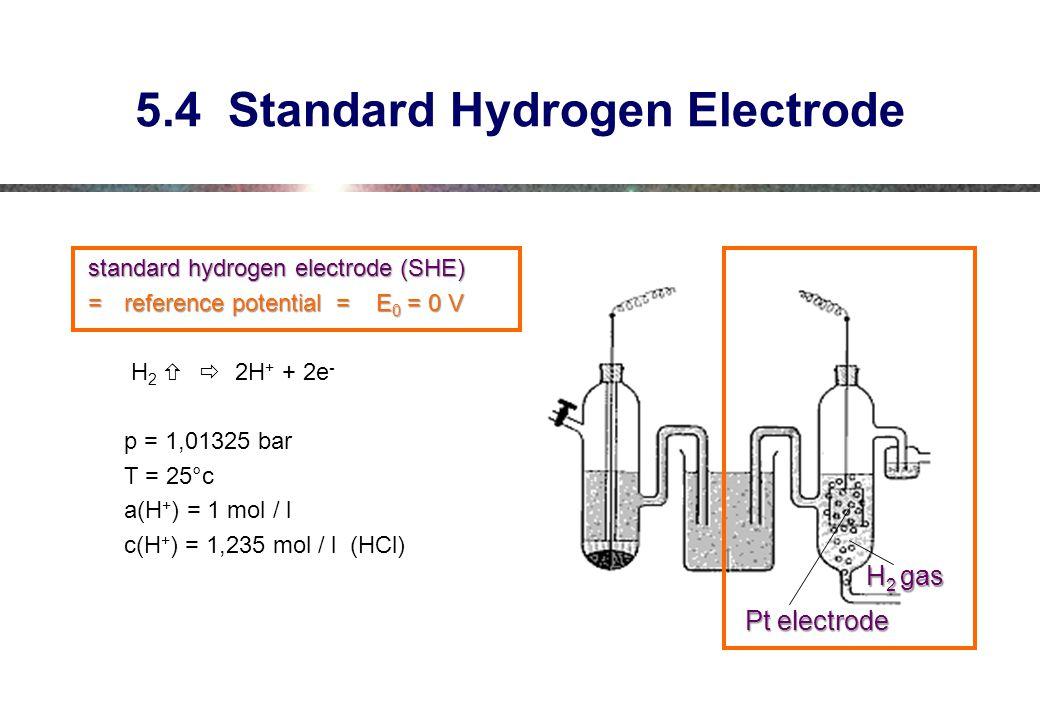 Hydrogen standard hydrogen electrode standard hydrogen electrode images ccuart Gallery