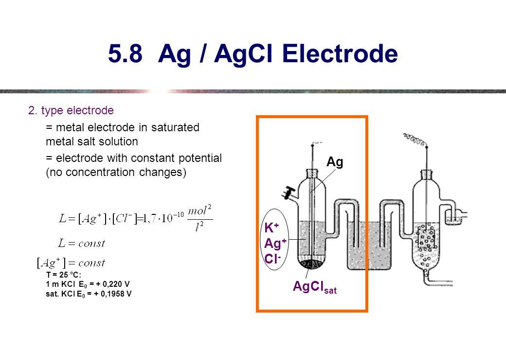 5.8 Ag / AgCl Electrode Ag K+ Ag+ Cl- AgClsat 2. type electrode