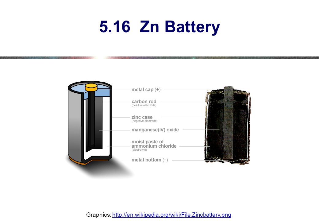 5.16 Zn Battery Graphics: http://en.wikipedia.org/wiki/File:Zincbattery.png