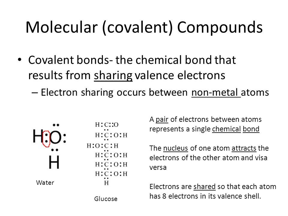 Molecular (covalent) Compounds