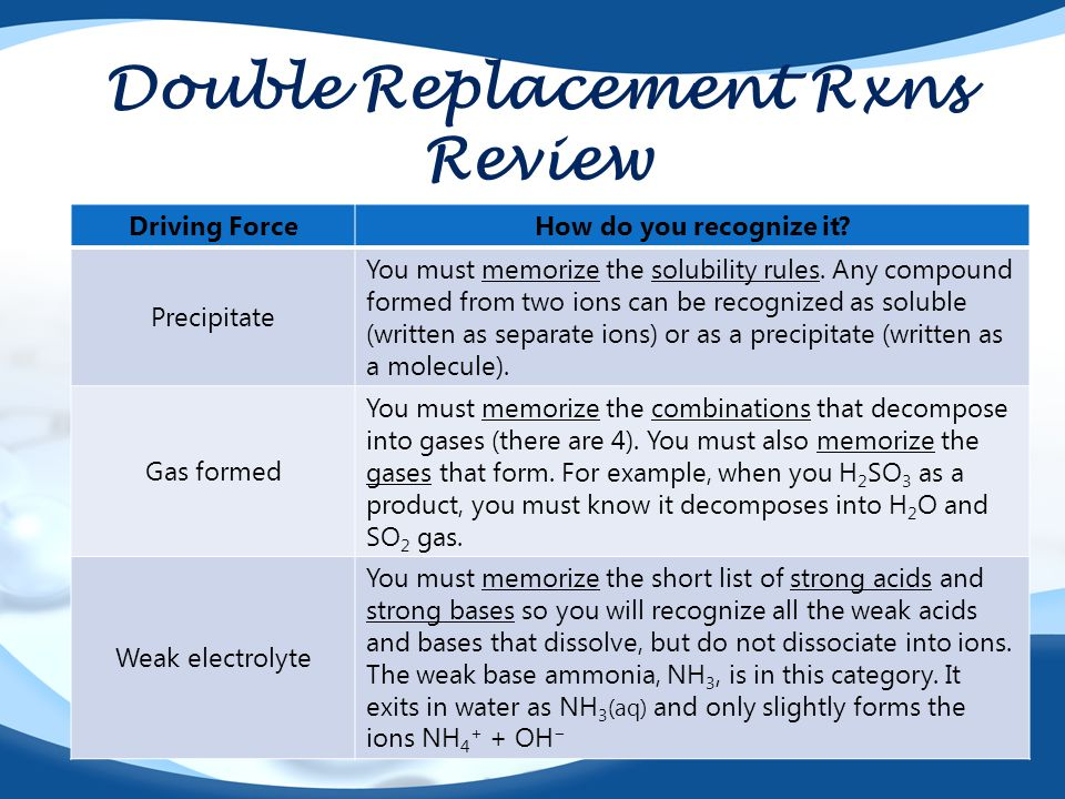 Double Replacement Rxns Review
