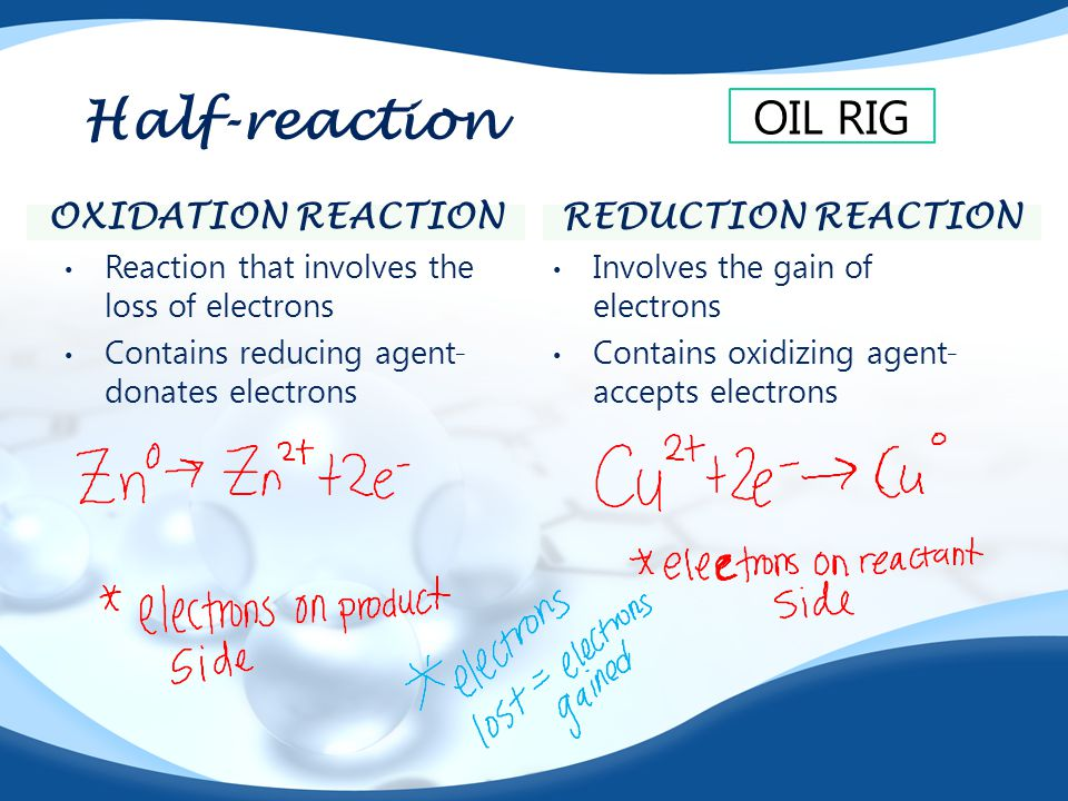 Half-reaction OIL RIG Oxidation reaction Reduction reaction