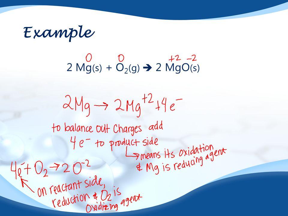 Example 2 Mg(s) + O2(g)  2 MgO(s)