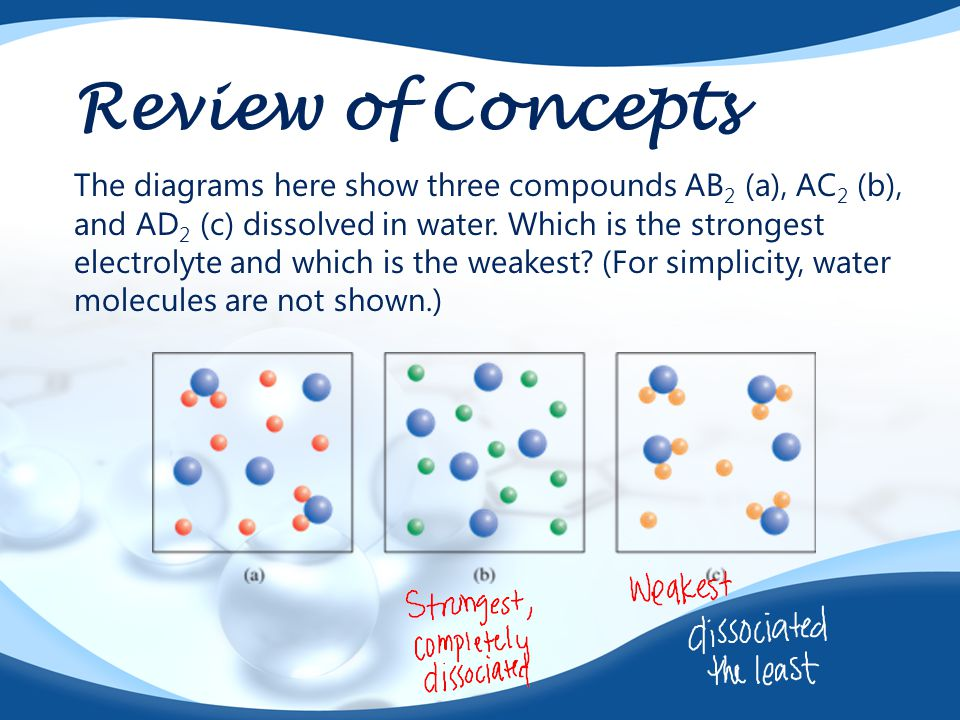 Review of Concepts