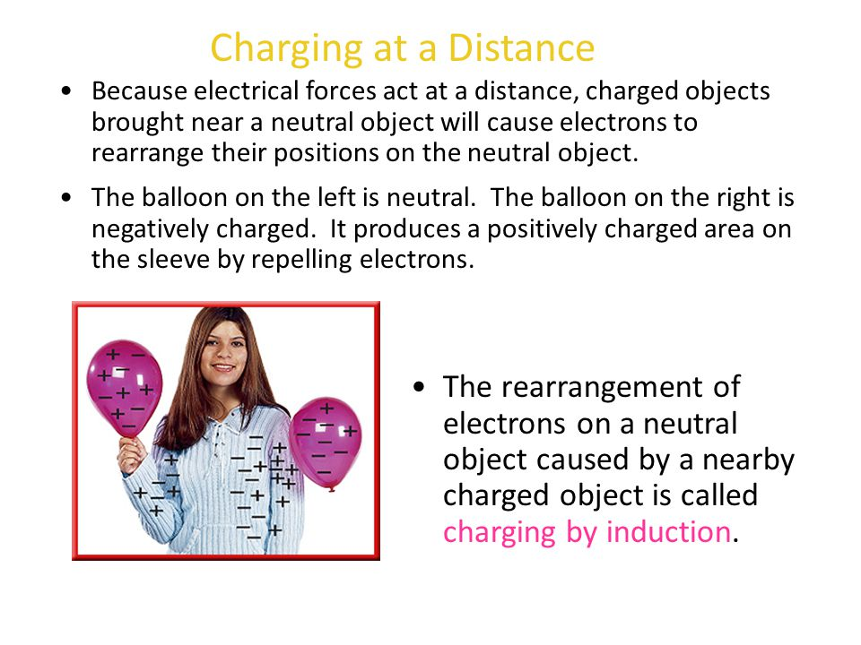 Charging at a Distance