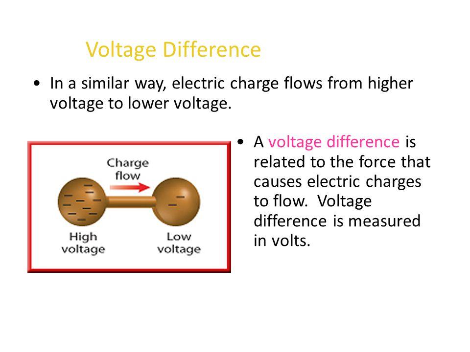 Voltage Difference In a similar way, electric charge flows from higher voltage to lower voltage.