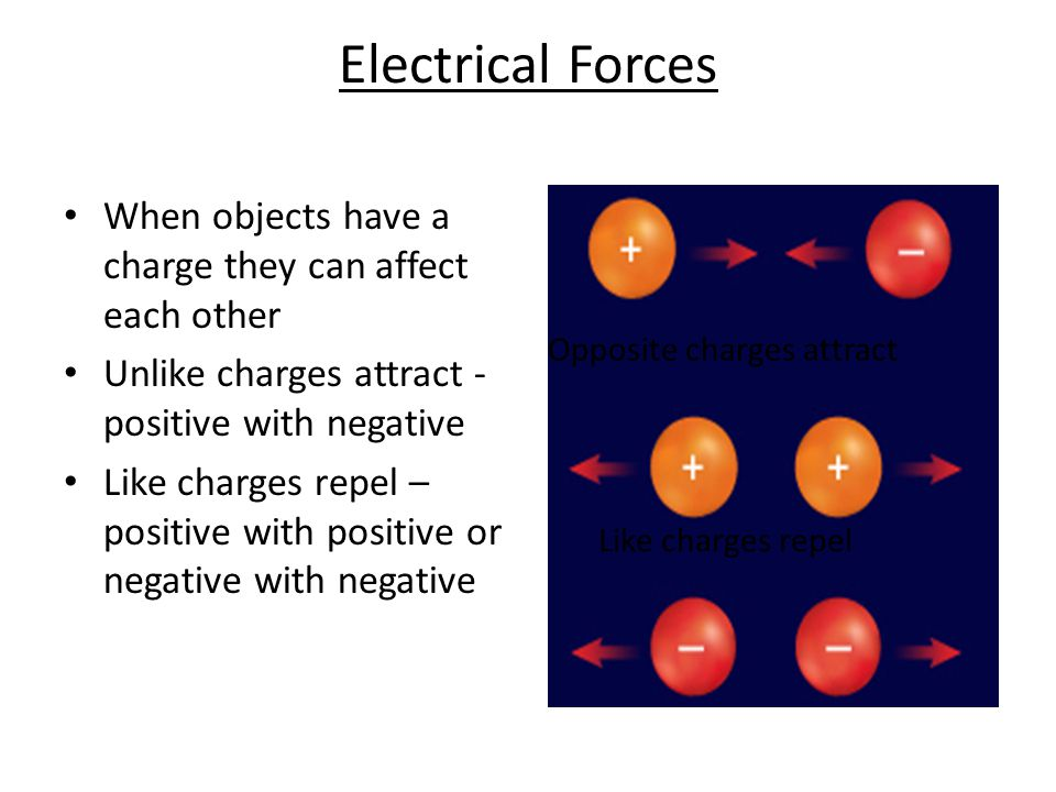 Electrical Forces When objects have a charge they can affect each other. Unlike charges attract - positive with negative.
