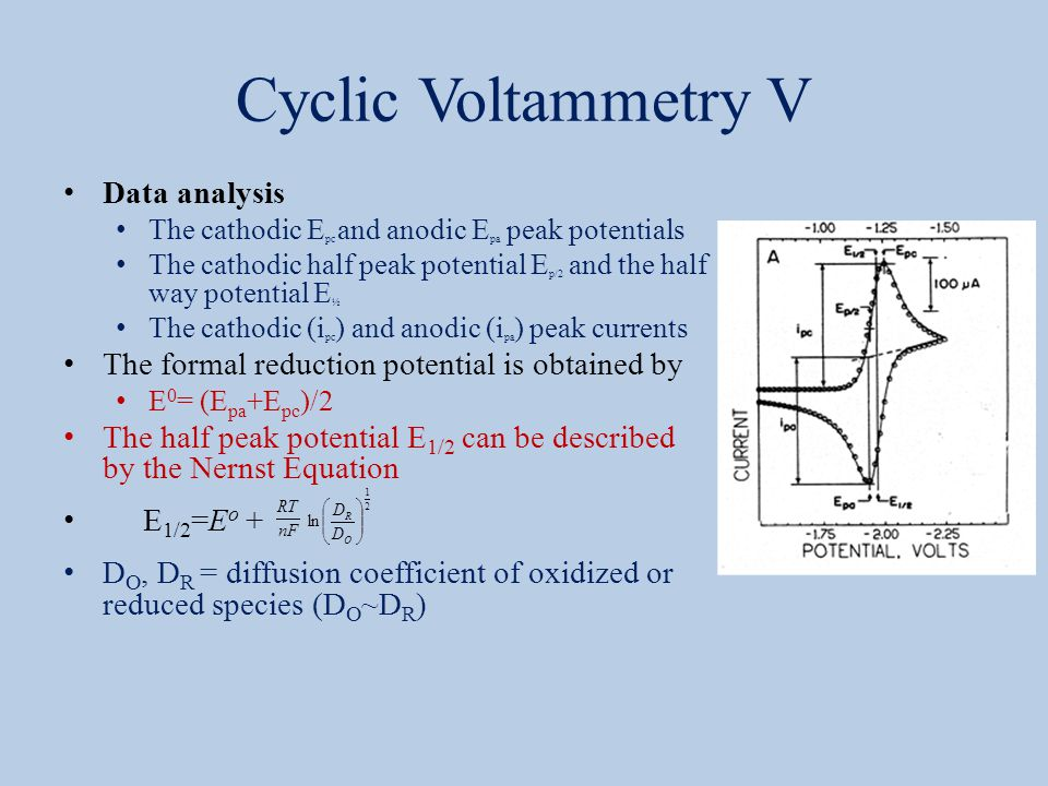cyclic voltammetry Cyclic voltammetry cyclic voltammetry is a type of potentiodynamic electrochemical measurement in a cyclic voltammetry experiment, a voltage is applied.