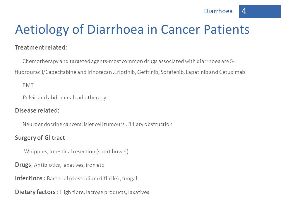 Aetiology of Diarrhoea in Cancer Patients