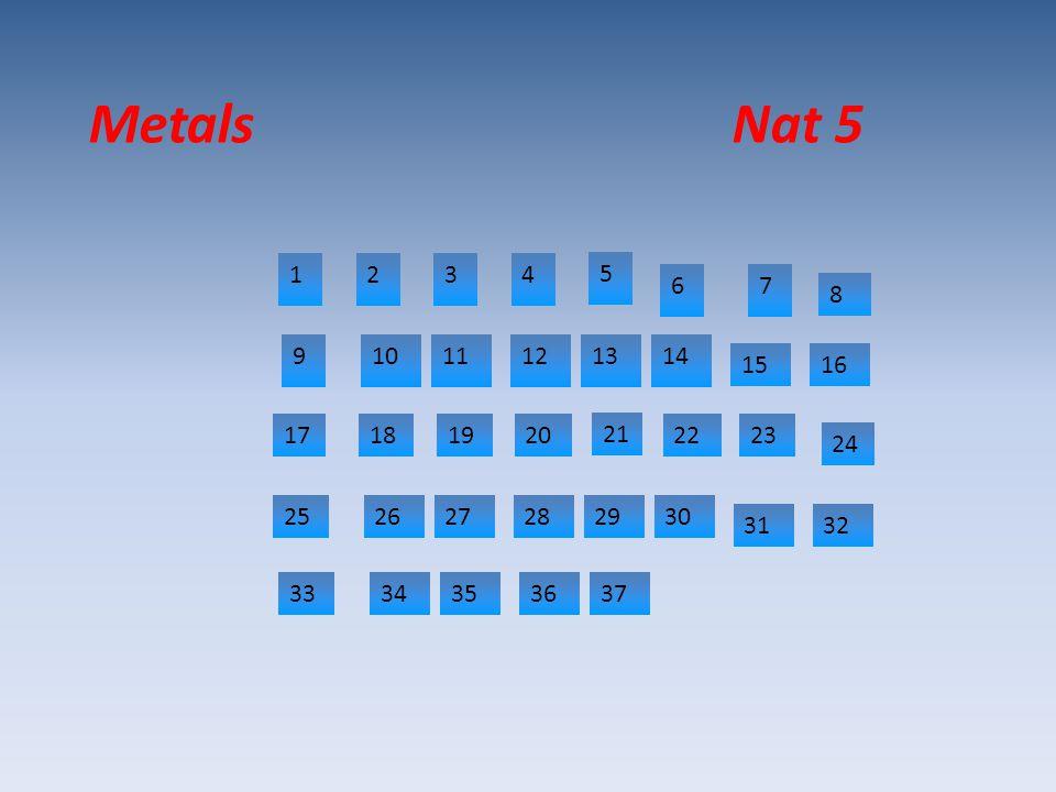 Metals Nat 5 1. 2. 3. 4. 5. 6. 7. 8. 9. 10. 11. 12. 13.