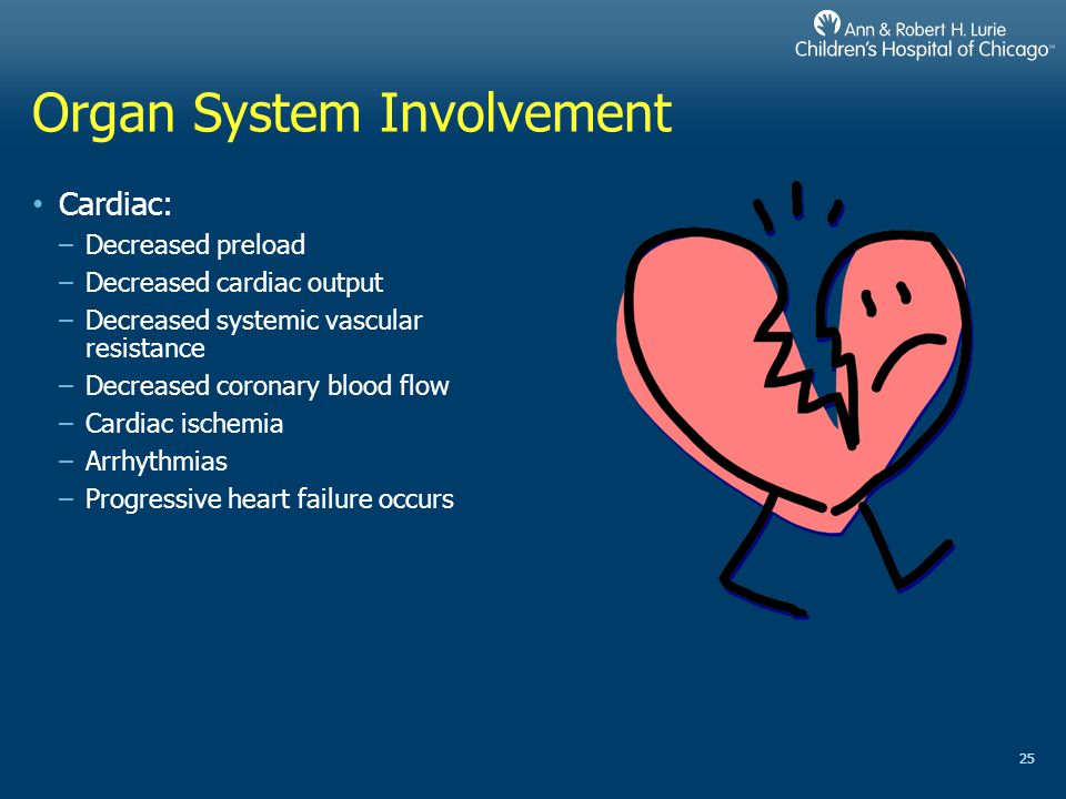 Organ System Involvement