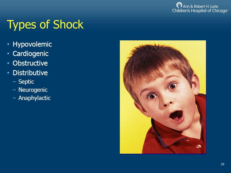 Types of Shock Hypovolemic Cardiogenic Obstructive Distributive Septic
