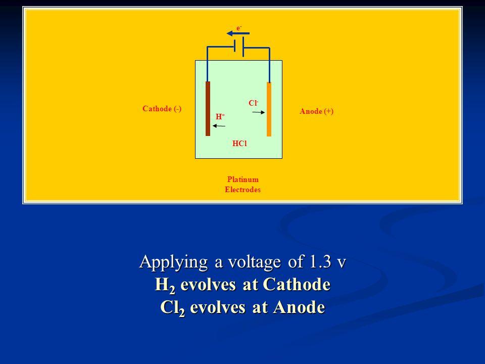 Applying a voltage of 1.3 v H2 evolves at Cathode Cl2 evolves at Anode