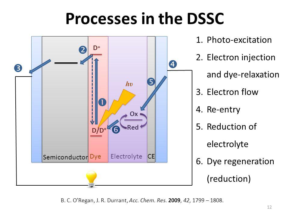 B. C. O'Regan, J. R. Durrant, Acc. Chem. Res. 2009, 42, 1799 – 1808.