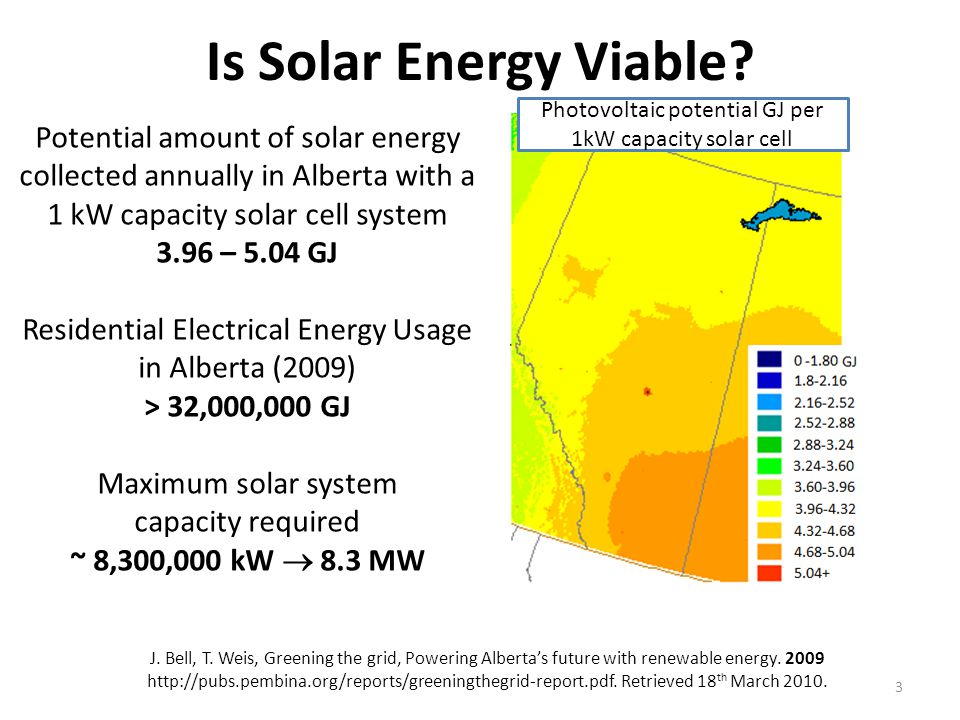 Is Solar Energy Viable Photovoltaic potential GJ per 1kW capacity solar cell.