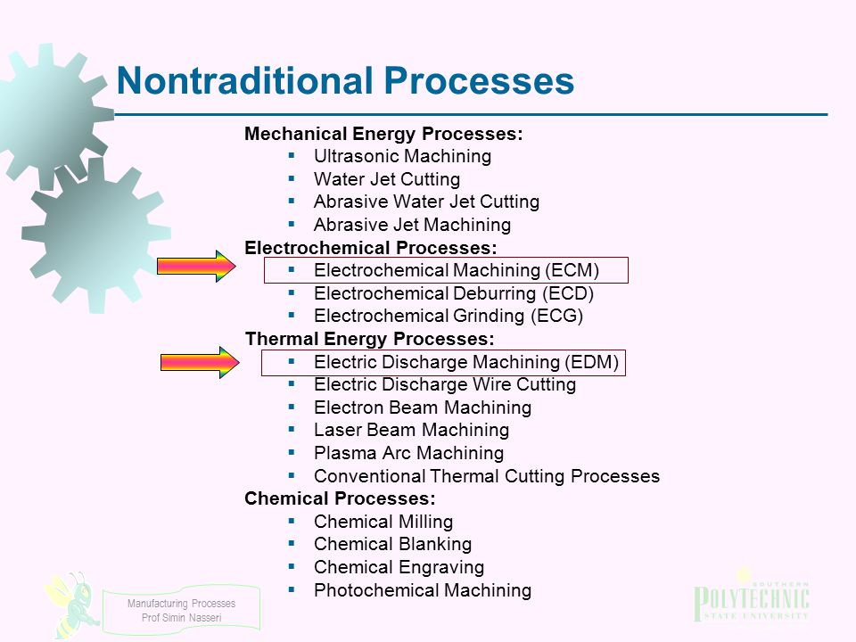 Nontraditional Processes
