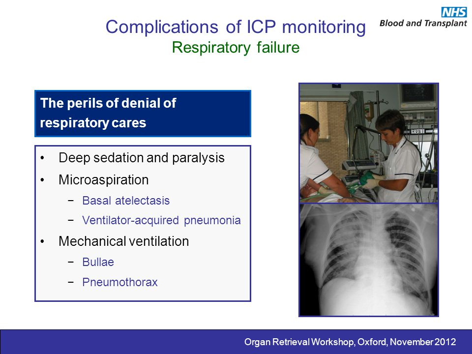 Complications of ICP monitoring Respiratory failure
