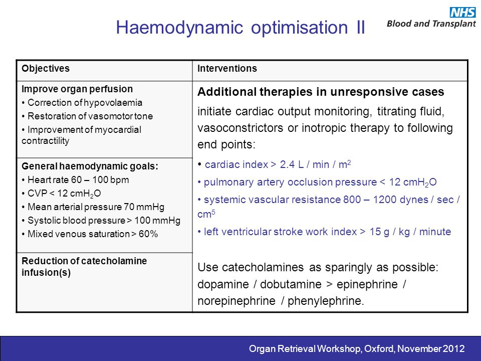 Haemodynamic optimisation II