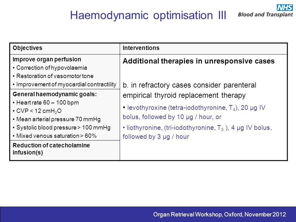 Haemodynamic optimisation III