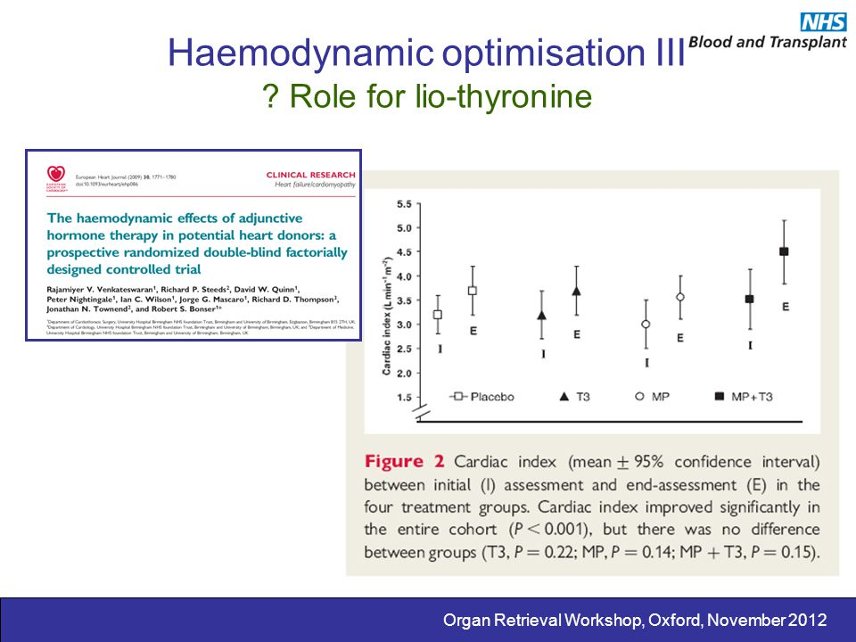 Haemodynamic optimisation III Role for lio-thyronine
