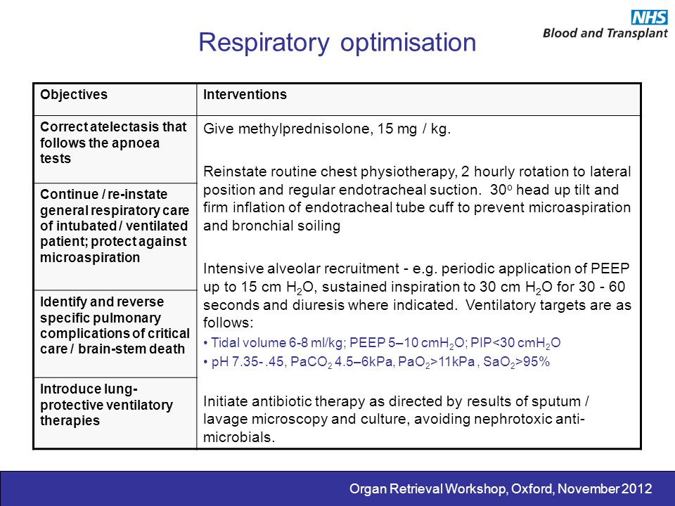Respiratory optimisation