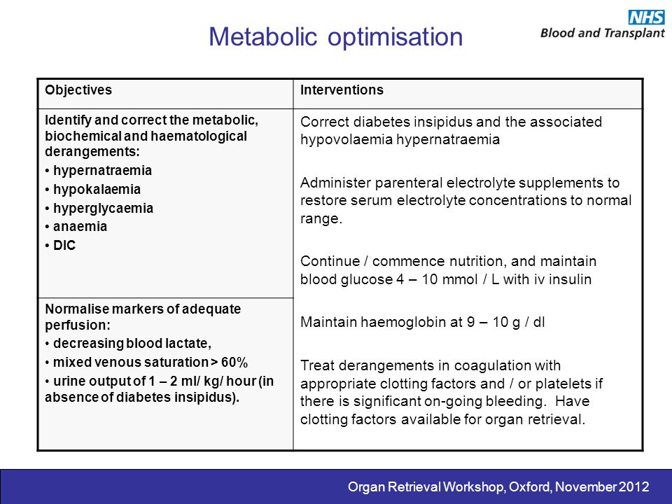 Metabolic optimisation