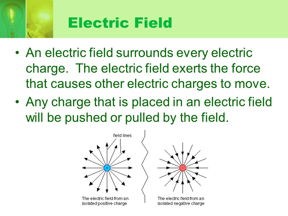 Electric Field An electric field surrounds every electric charge. The electric field exerts the force that causes other electric charges to move.