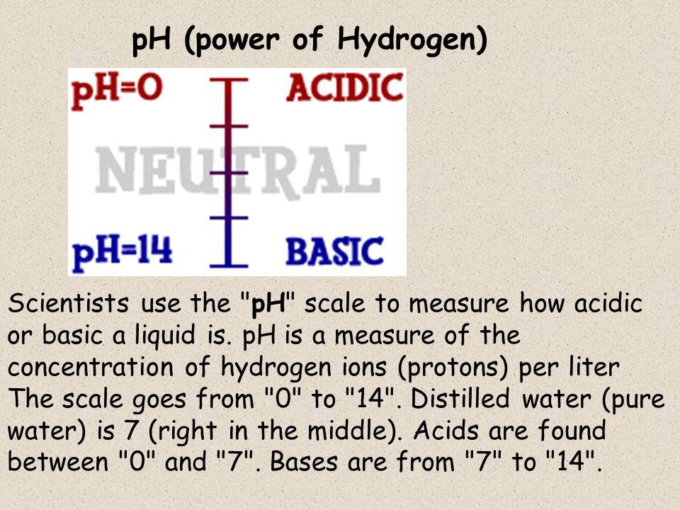 pH (power of Hydrogen)