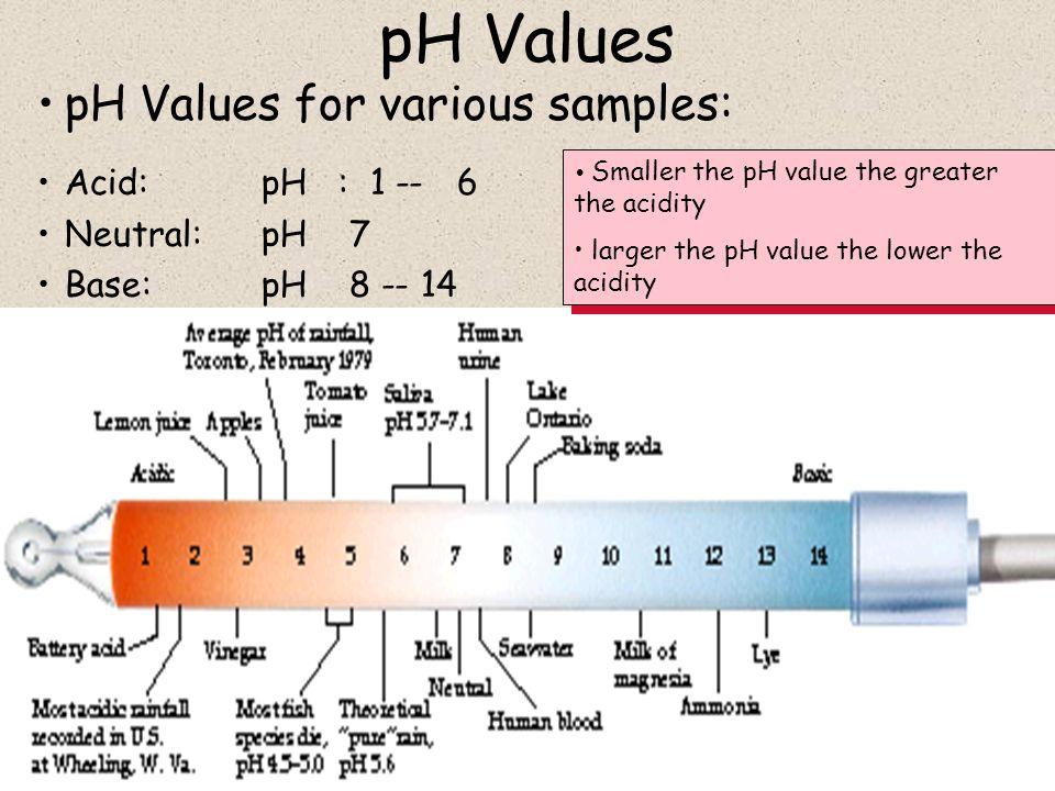 pH Values pH Values for various samples: Acid: pH : 1 -- 6