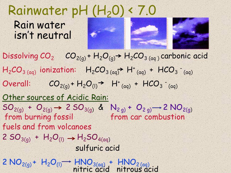 Rainwater pH (H20) < 7.0 Rain water isn't neutral