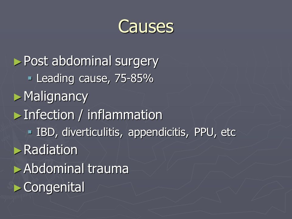 Causes Post abdominal surgery Malignancy Infection / inflammation