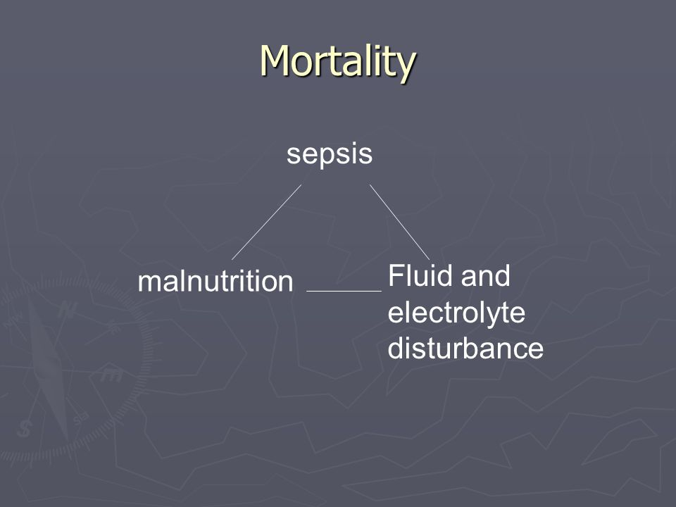 Mortality sepsis Fluid and electrolyte disturbance malnutrition