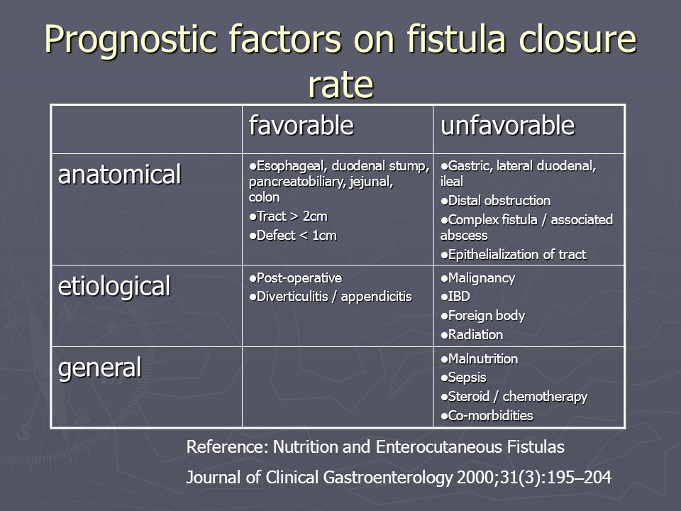 Prognostic factors on fistula closure rate