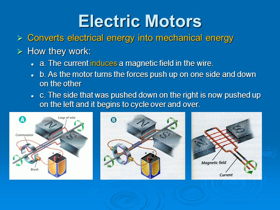 Electric Motors Converts electrical energy into mechanical energy