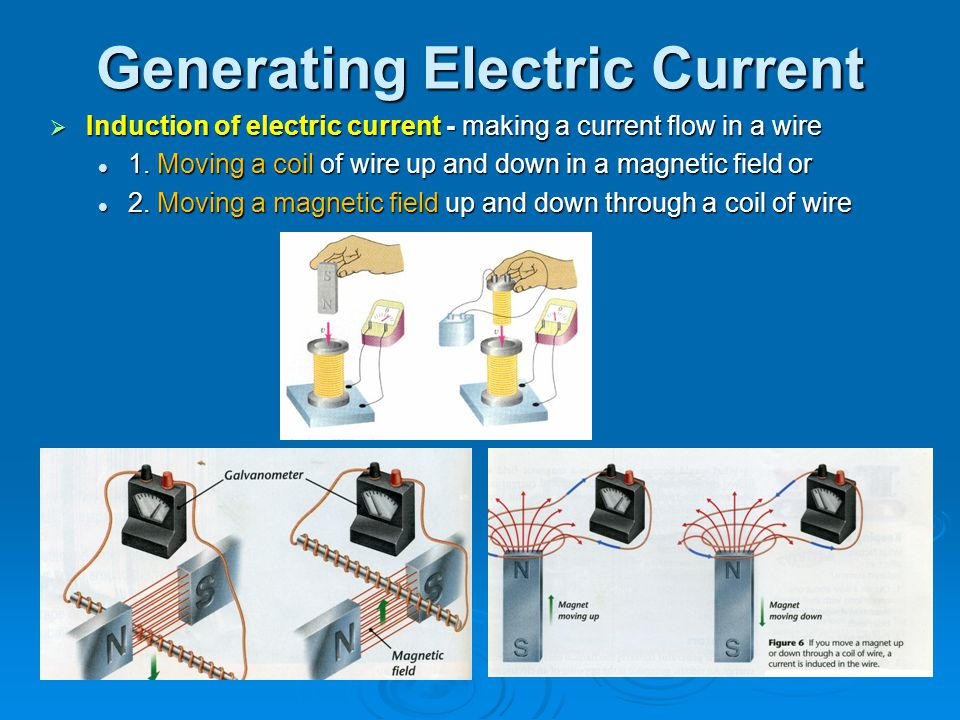 Generating Electric Current