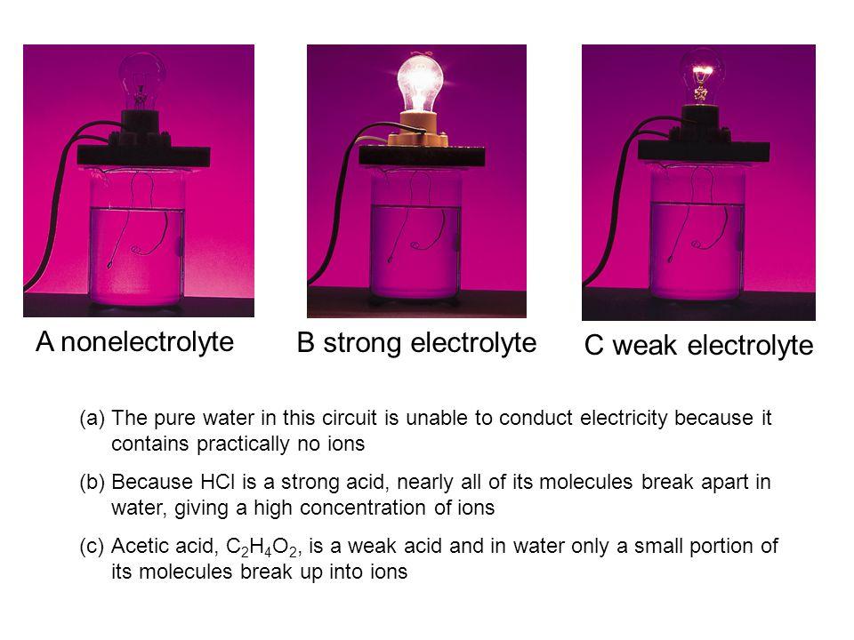A nonelectrolyte B strong electrolyte C weak electrolyte