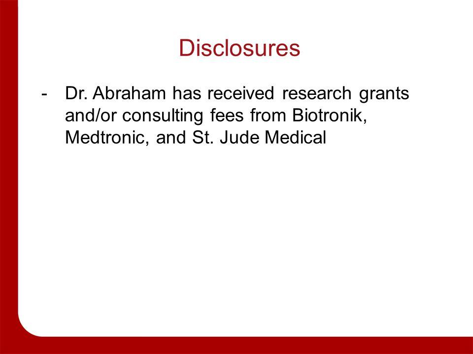 Disclosures - Dr.